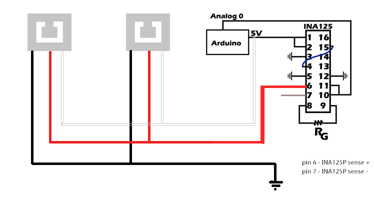 LOAD_CELL_DIAGRAM using multiple strain gauges for digital scale page 1 3 wire load cell wiring diagram at crackthecode.co